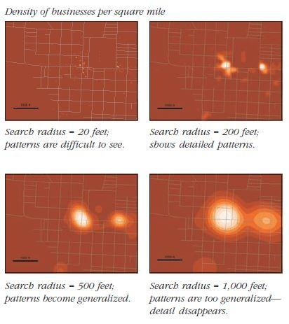 effects of search radius on density surface